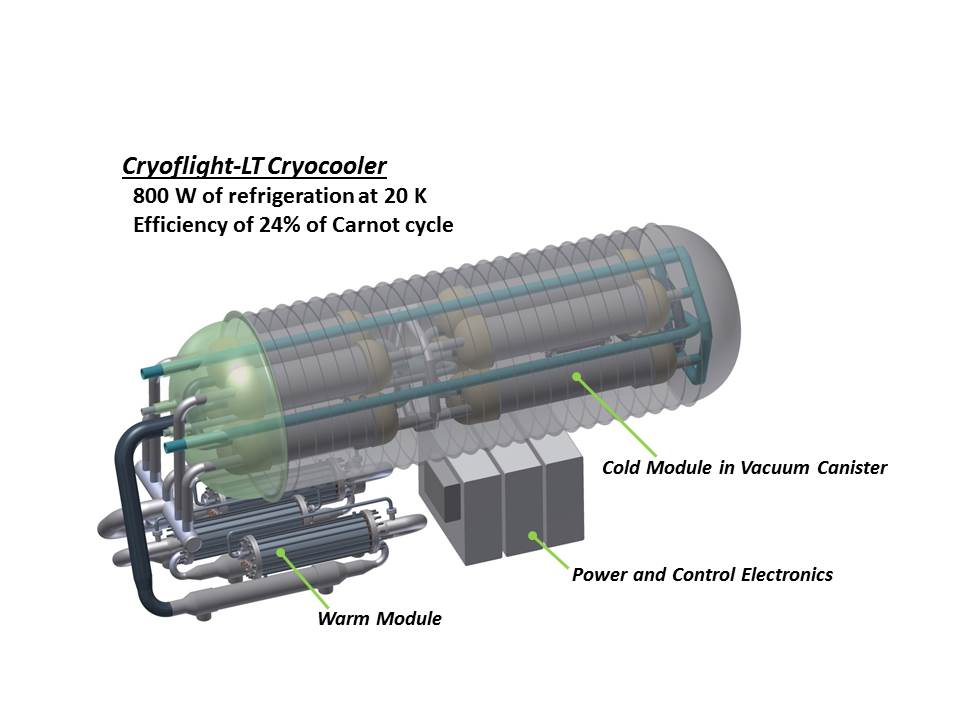Creare to Refine Its Turbo-Brayton Cryocooler Design to Support Turboelectric Aircraft