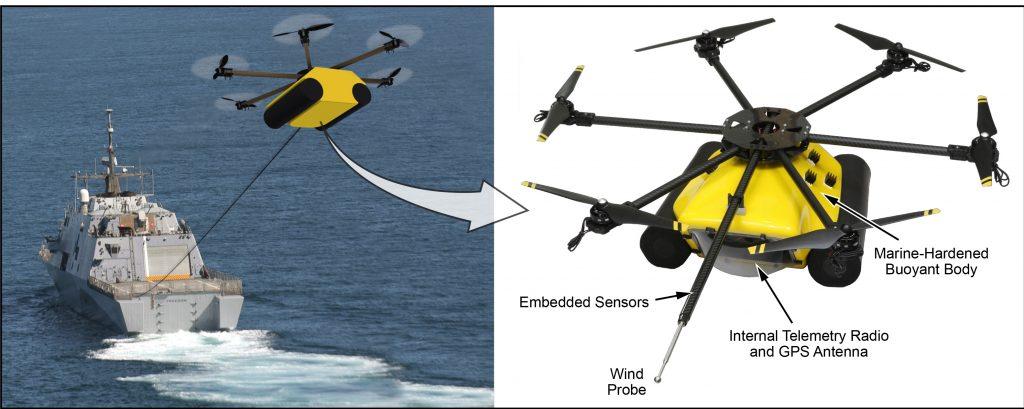 Unattended Aerial Sensor Platforms