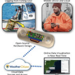 Creare Awarded Contract from NOAA
